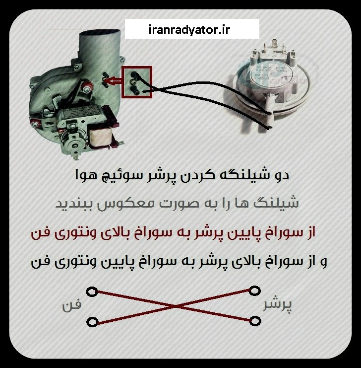 ارور 40 60 70 پکیج ایران رادیاتور